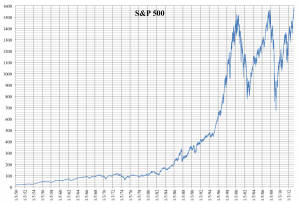 daily_linear_chart_of_sp_500_from_1950_to_2013